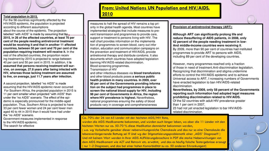 From: United Nations UN Population and HIV/AIDS, 2010