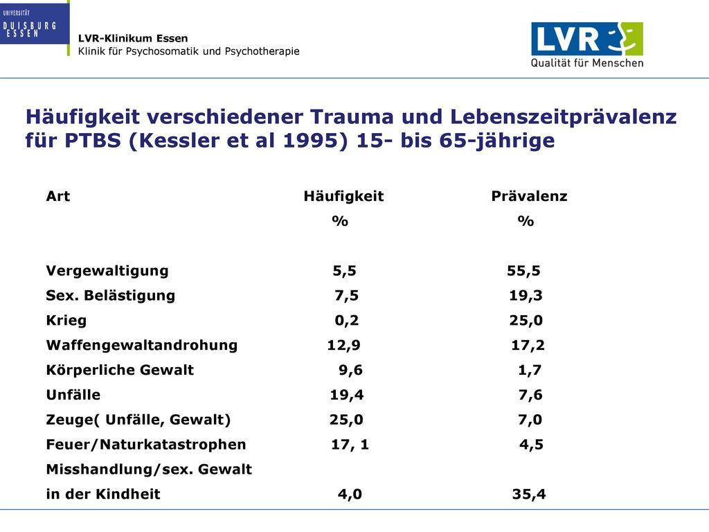 Häufigkeit verschiedener Trauma und Lebenszeitprävalenz für PTBS (Kessler et al 1995) 15- bis 65-jährige