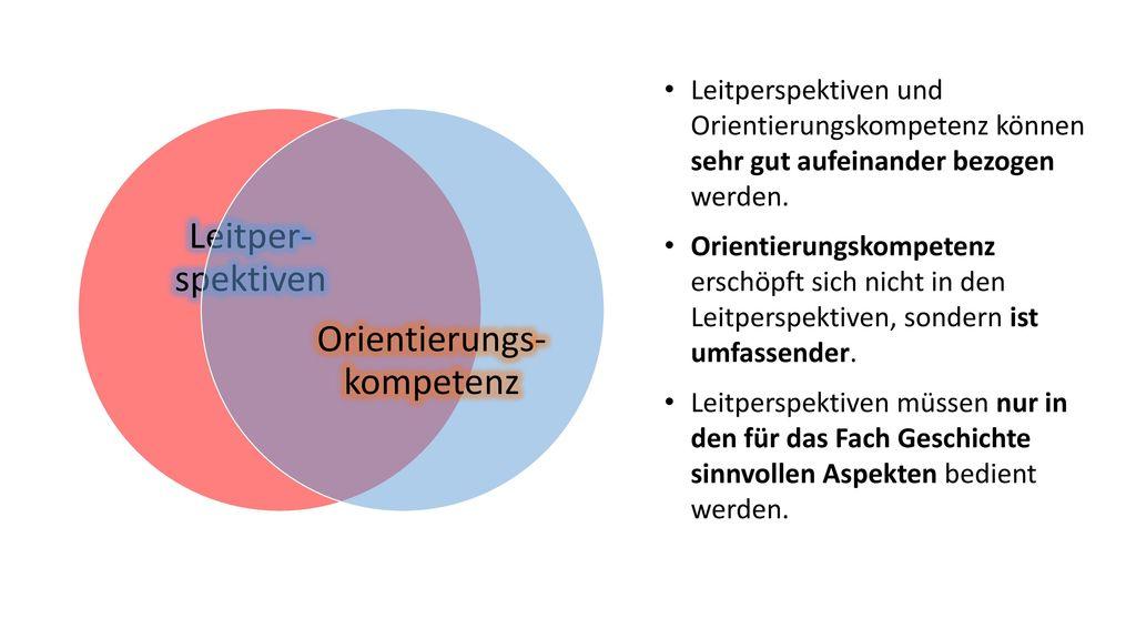 Orientierungs-kompetenz