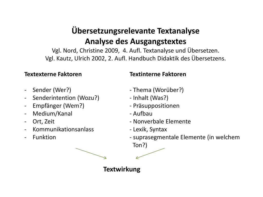 Übersetzungsrelevante Textanalyse Analyse des Ausgangstextes Vgl