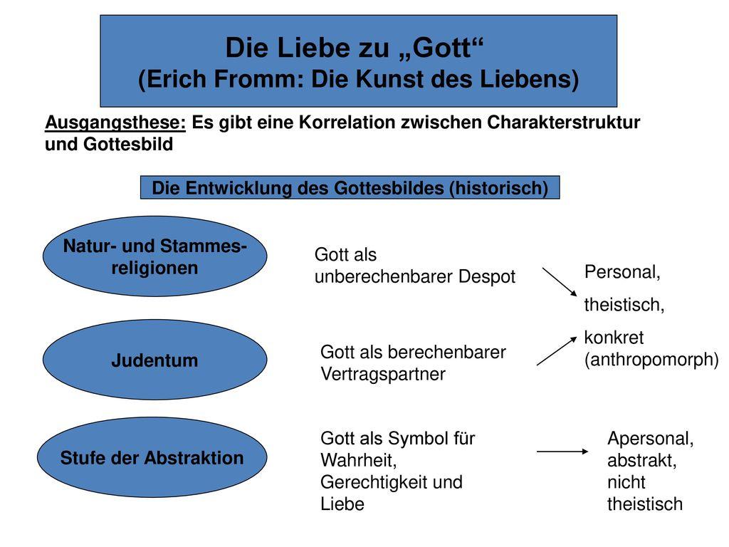 Fein Fromm Die Anatomie Der Menschlichen Destruktivität Bilder ...