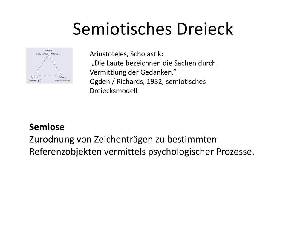 Semiotisches Dreieck Semiose