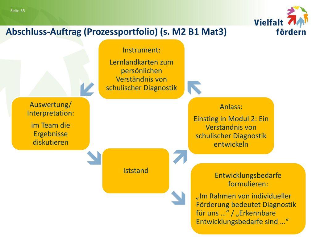 Abschluss-Auftrag (Prozessportfolio) (s. M2 B1 Mat3)