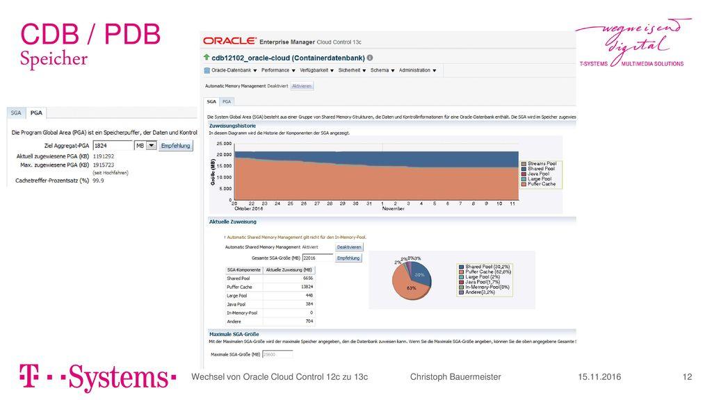 CDB / PDB Speicher. Wechsel von Oracle Cloud Control 12c zu 13c Christoph Bauermeister.