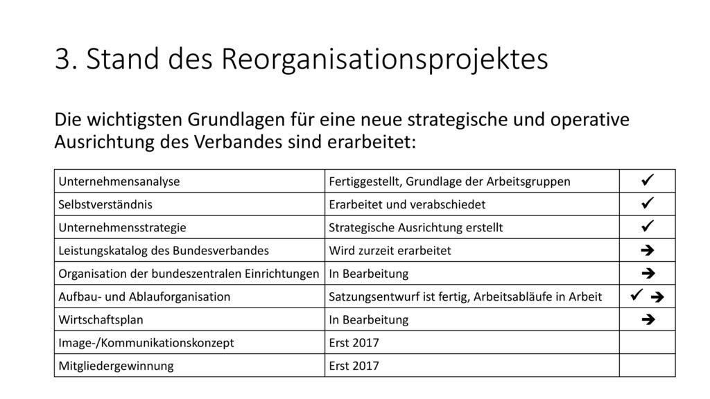 3. Stand des Reorganisationsprojektes
