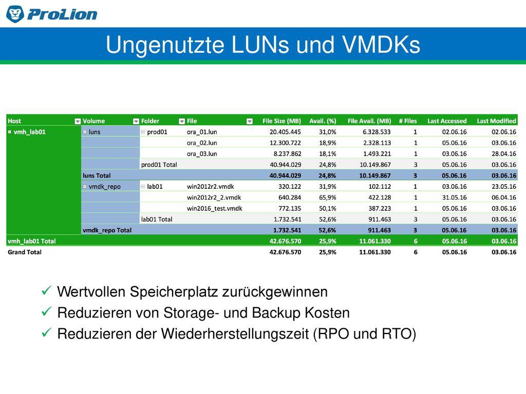 Ungenutzte LUNs und VMDKs