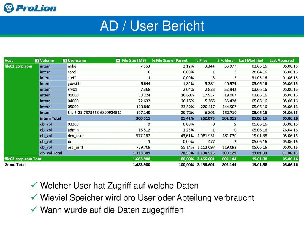 AD / User Bericht Welcher User hat Zugriff auf welche Daten
