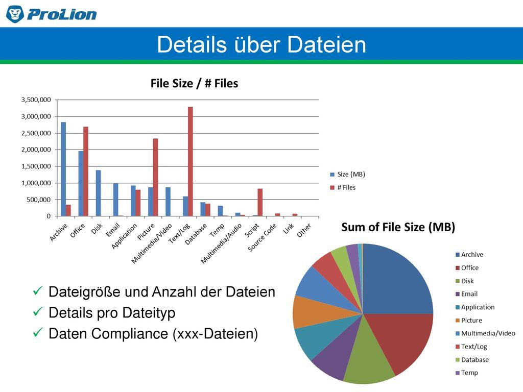Details über Dateien Dateigröße und Anzahl der Dateien