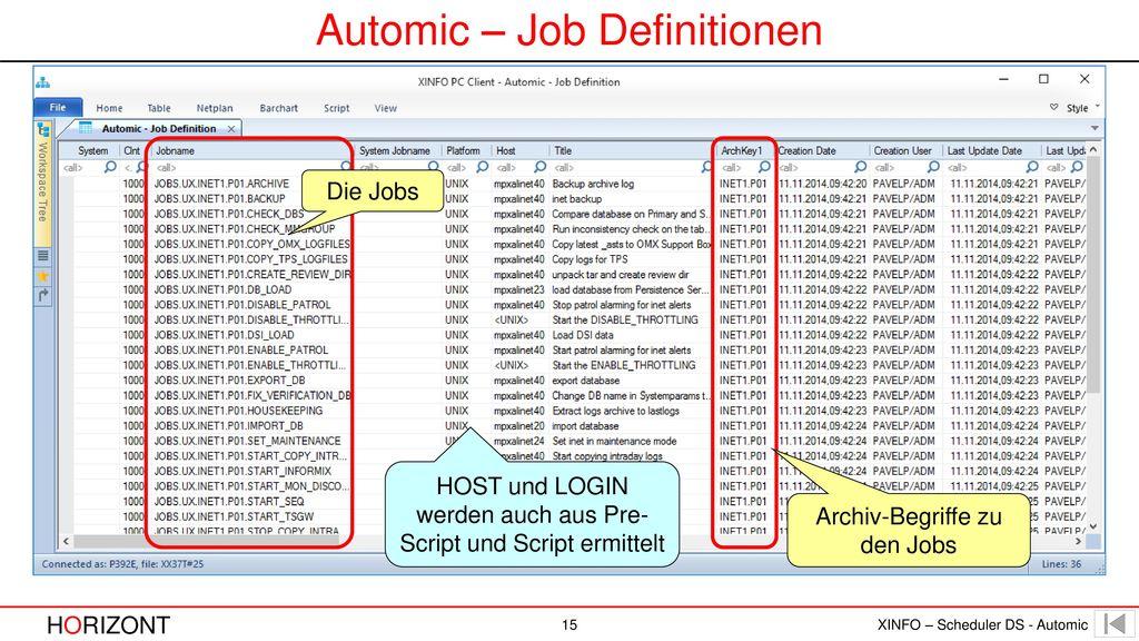 Automic – Job Definitionen
