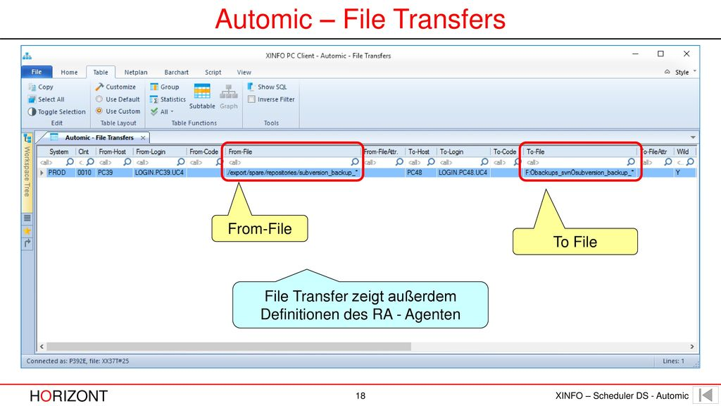 Automic – File Transfers