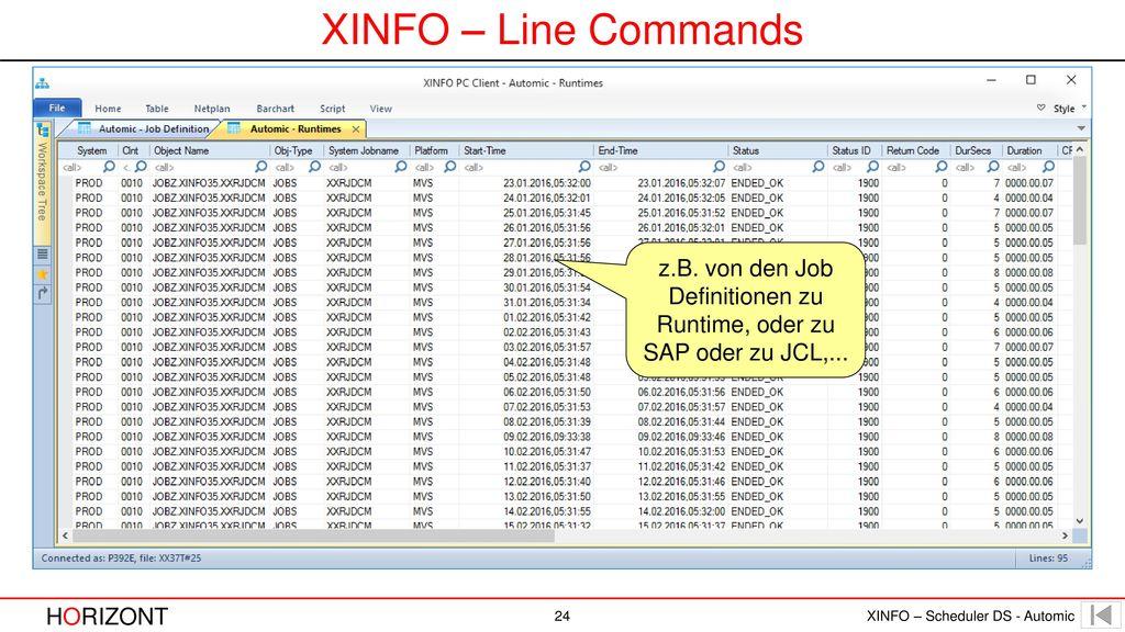 z.B. von den Job Definitionen zu Runtime, oder zu SAP oder zu JCL,...
