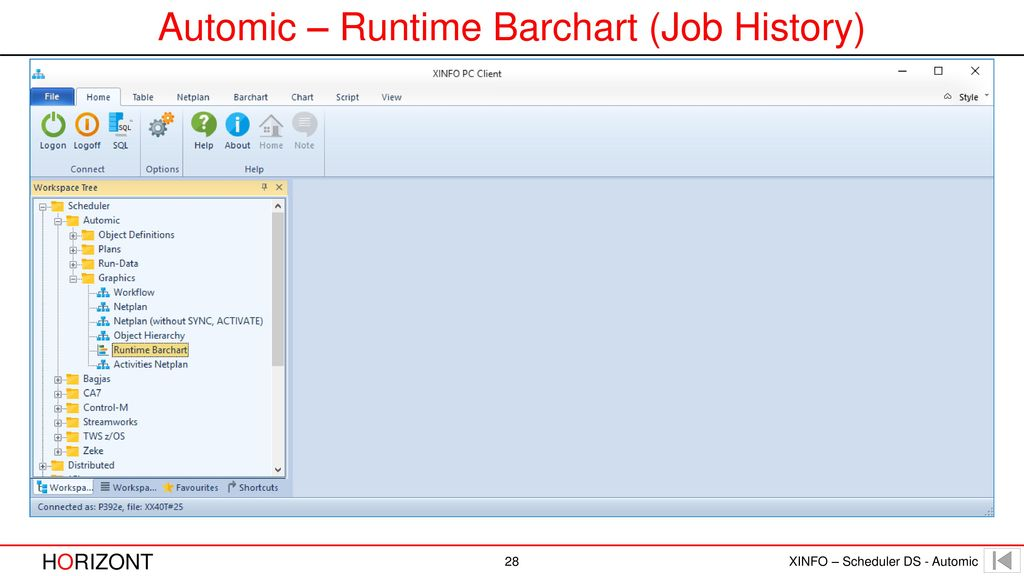 Automic – Runtime Barchart (Job History)