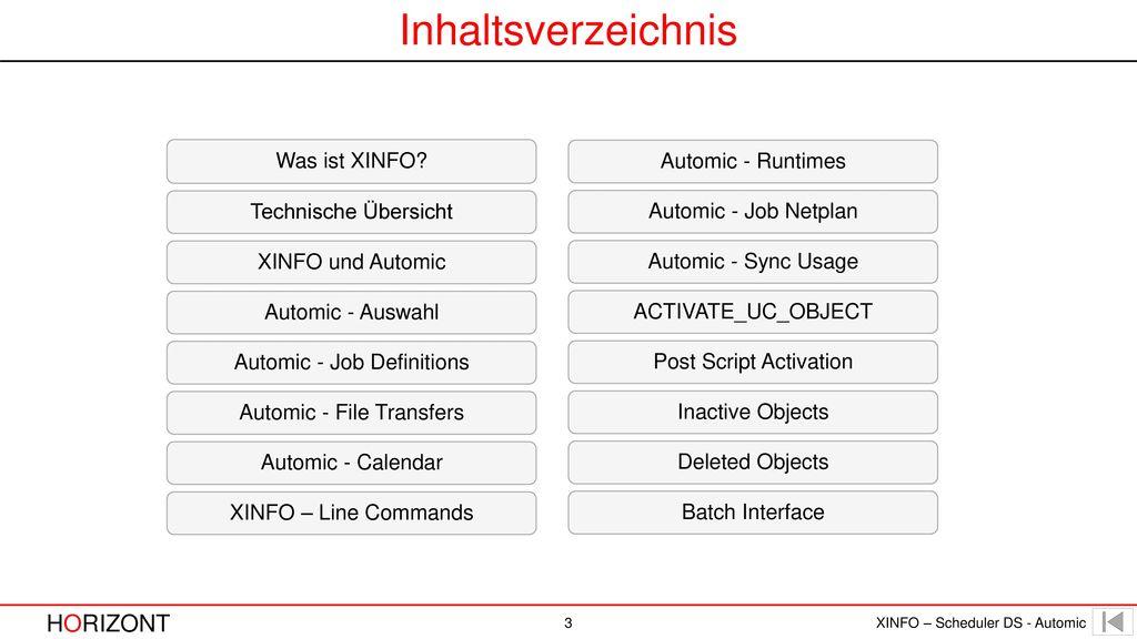 Inhaltsverzeichnis Was ist XINFO Technische Übersicht