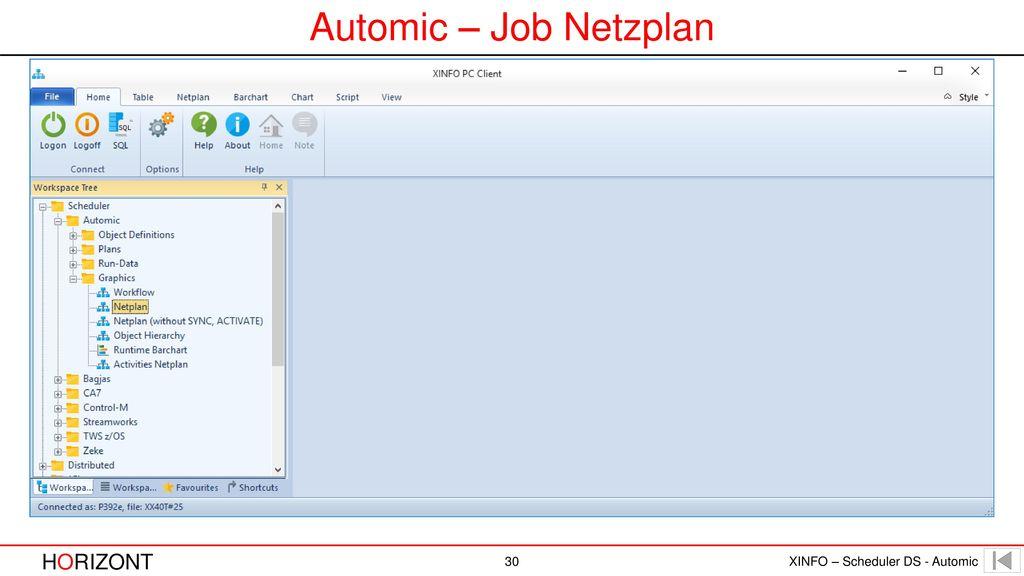 Automic – Job Netzplan