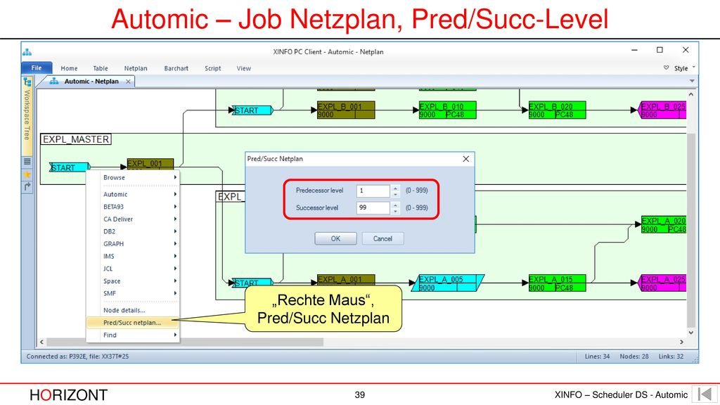 Automic – Job Netzplan, Pred/Succ-Level
