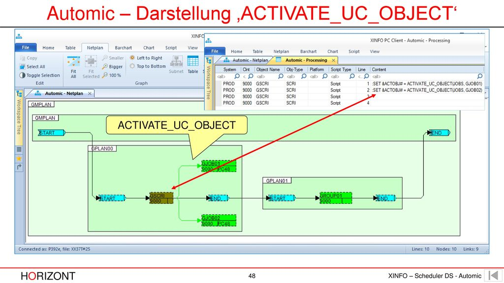 Automic – Darstellung 'ACTIVATE_UC_OBJECT'