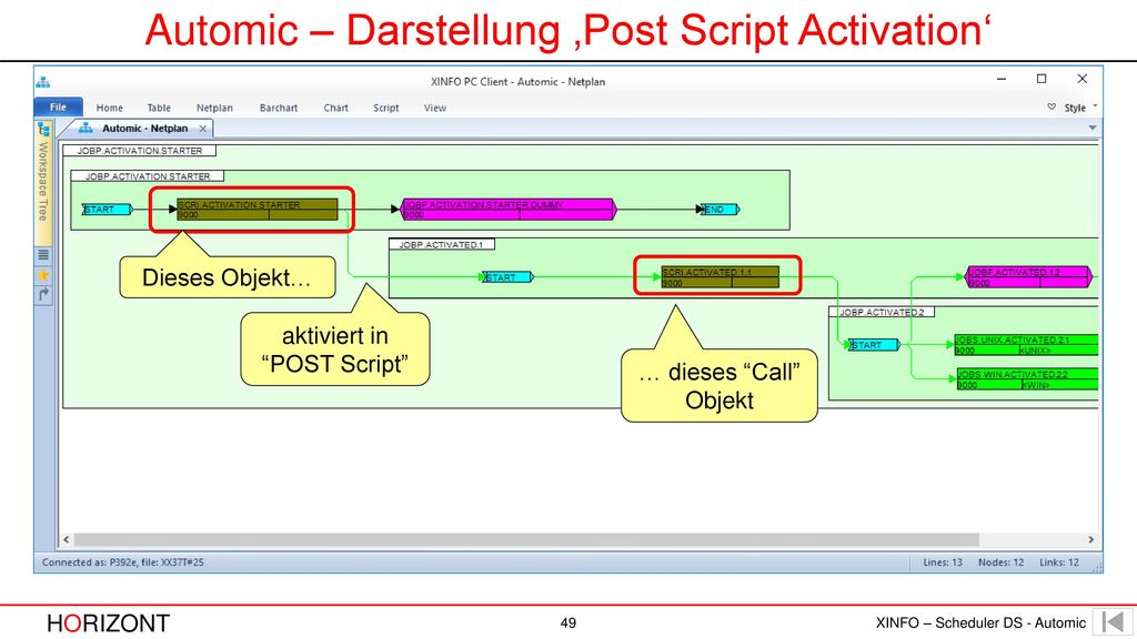 Automic – Darstellung 'Post Script Activation'