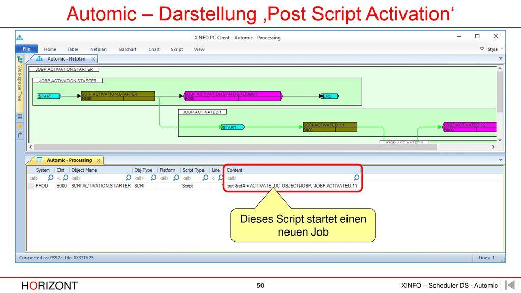 Automic – Darstellung 'Post Script Activation'