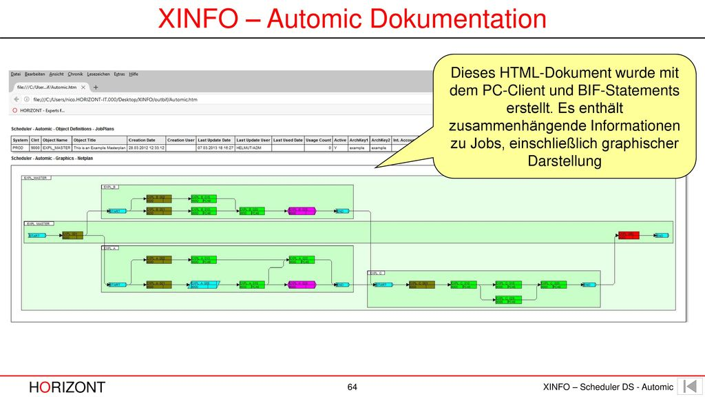 XINFO – Automic Dokumentation