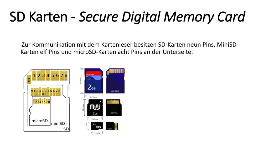 SD Karten - Secure Digital Memory Card