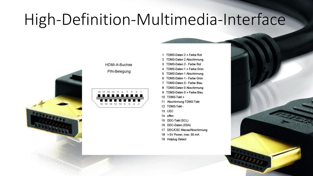 High-Definition-Multimedia-Interface