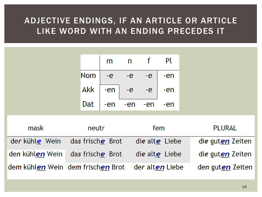 Adjective endings, if an article or article like word with an ending precedes it