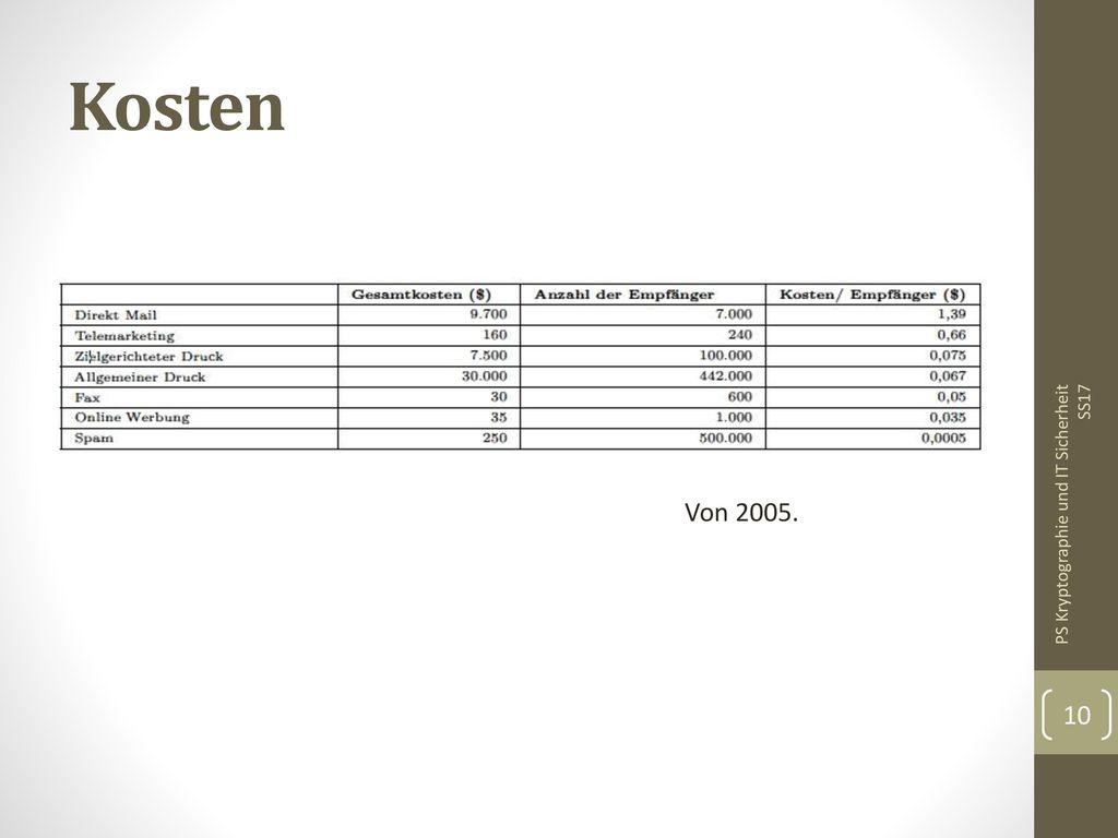 Kosten Von 2005. PS Kryptographie und IT Sicherheit SS17