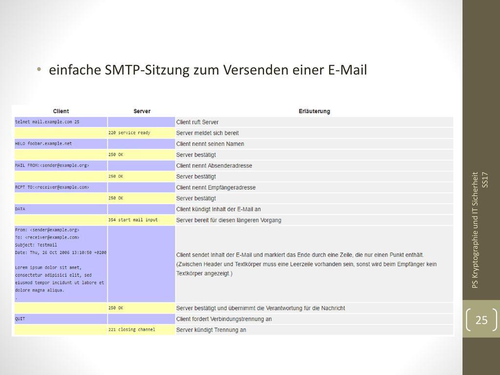 einfache SMTP-Sitzung zum Versenden einer E-Mail