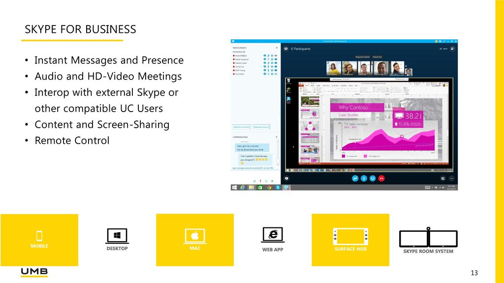 Skype for Business Instant Messages and Presence