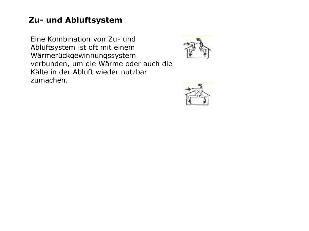 Zu- und Abluftsystem