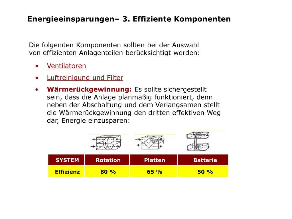 Energieeinsparungen– 3. Effiziente Komponenten