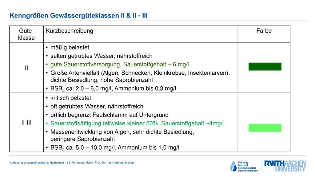 Kenngrößen Gewässergüteklassen II & II - III