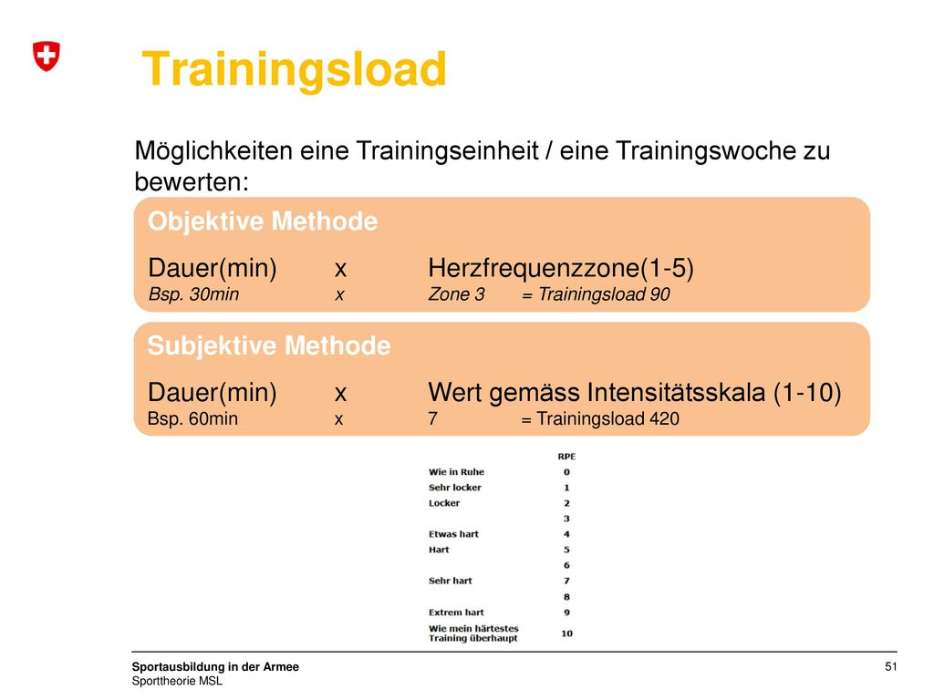 Trainingsload Möglichkeiten eine Trainingseinheit / eine Trainingswoche zu bewerten: Objektive Methode.