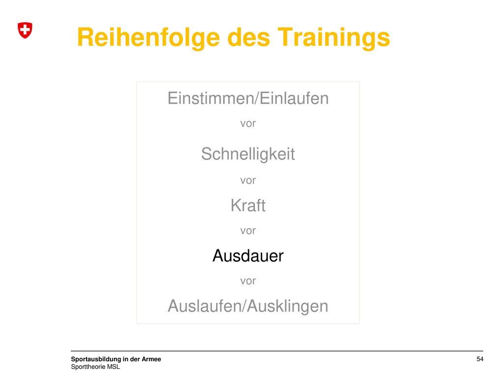 Reihenfolge des Trainings