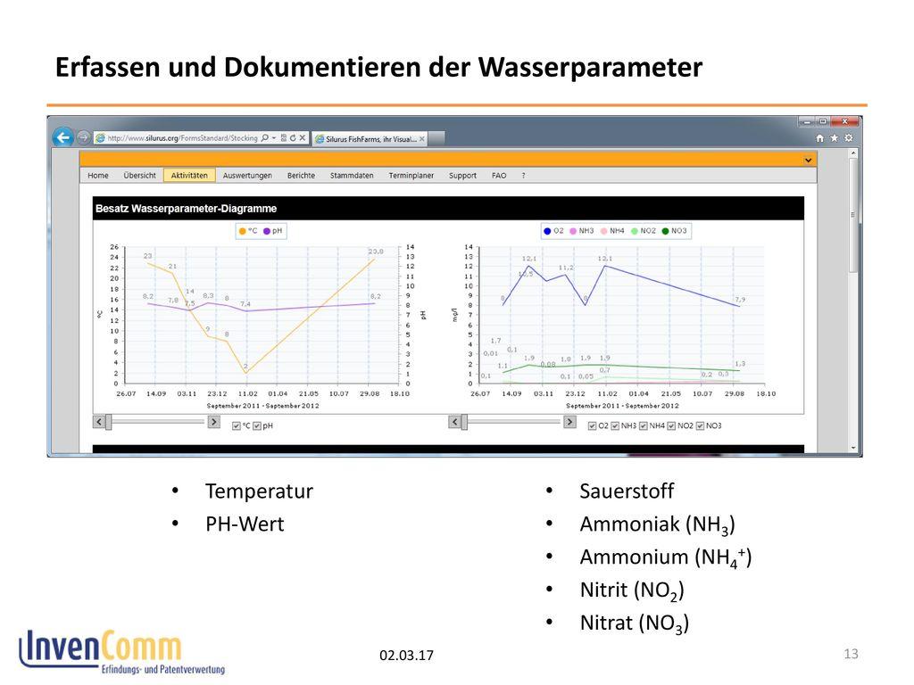 Erfassen und Dokumentieren der Wasserparameter