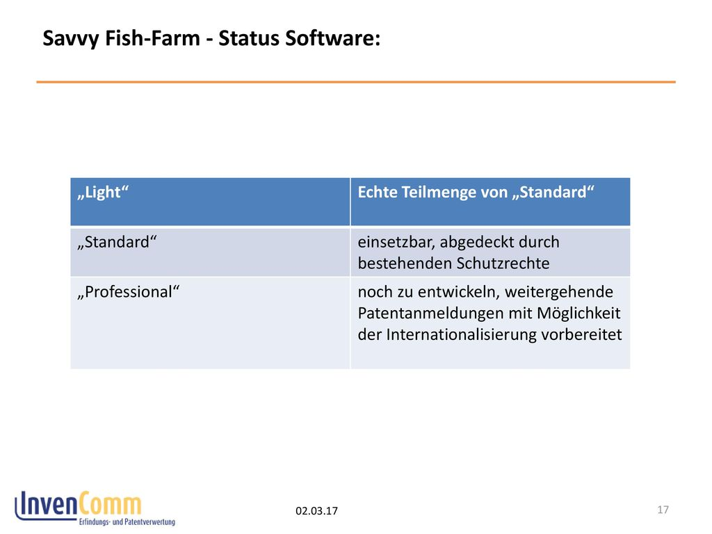 Savvy Fish-Farm - Status Software: