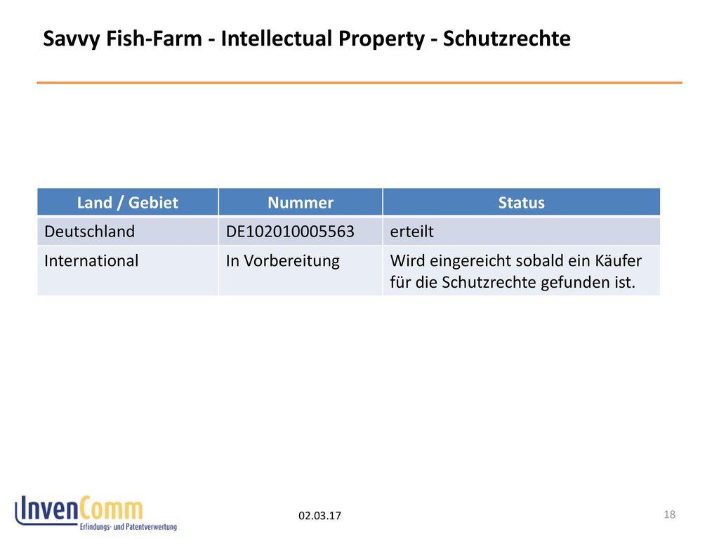 Savvy Fish-Farm - Intellectual Property - Schutzrechte