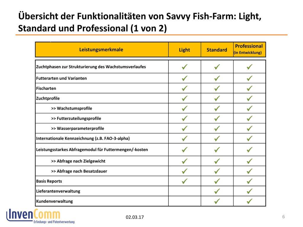 Übersicht der Funktionalitäten von Savvy Fish-Farm: Light, Standard und Professional (1 von 2)