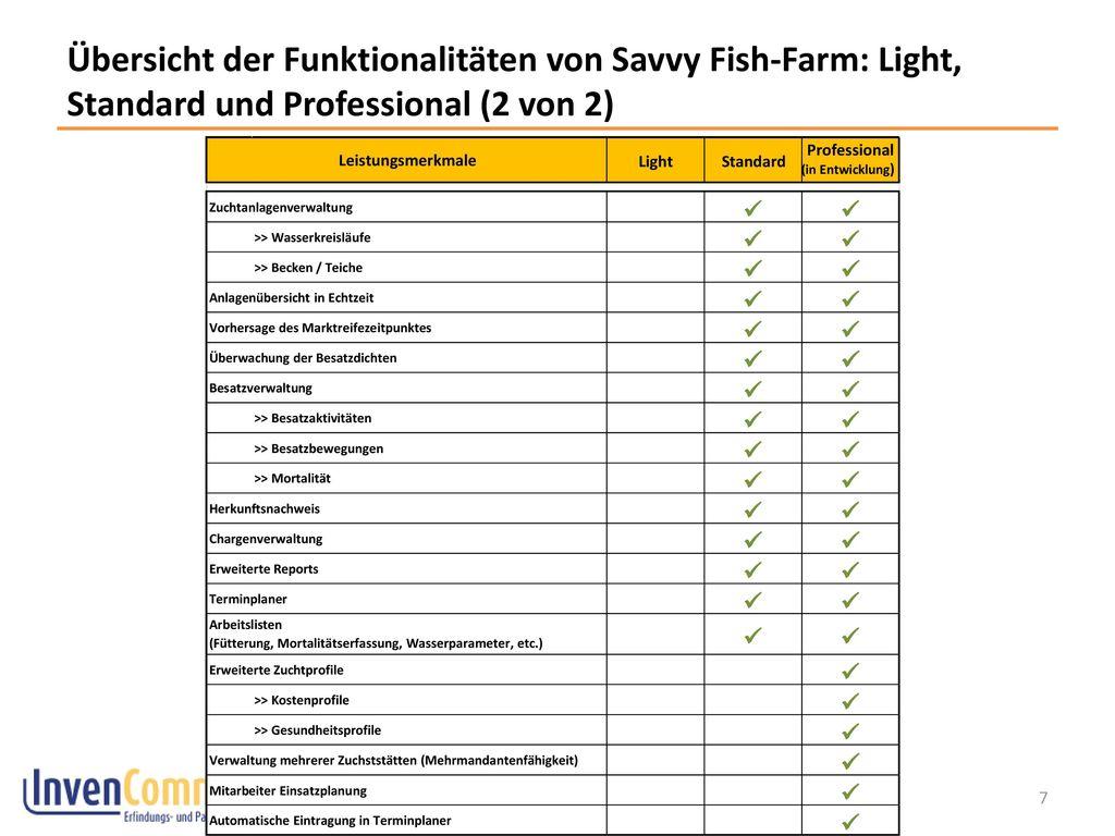 Übersicht der Funktionalitäten von Savvy Fish-Farm: Light, Standard und Professional (2 von 2)