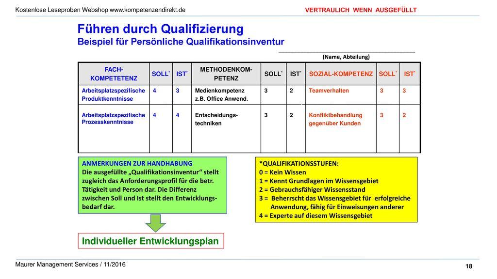 Führen durch Qualifizierung