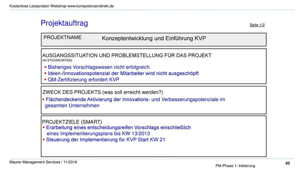 Projektauftrag Konzeptentwicklung und Einführung KVP PROJEKTNAME