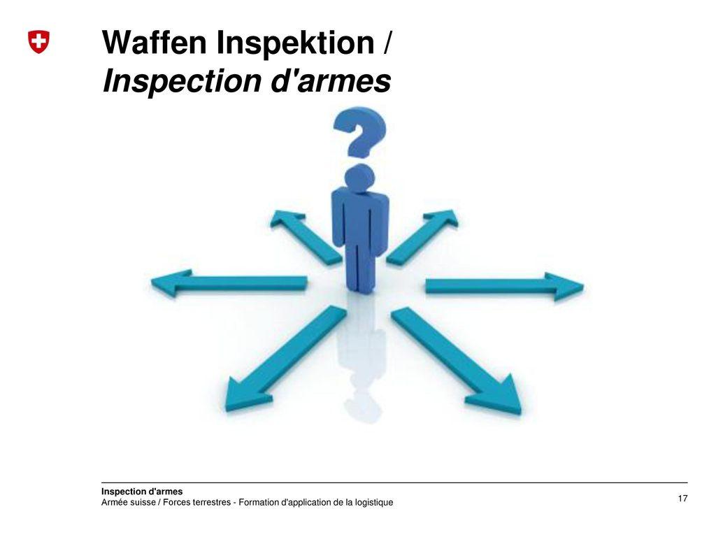 Waffen Inspektion / Inspection d armes