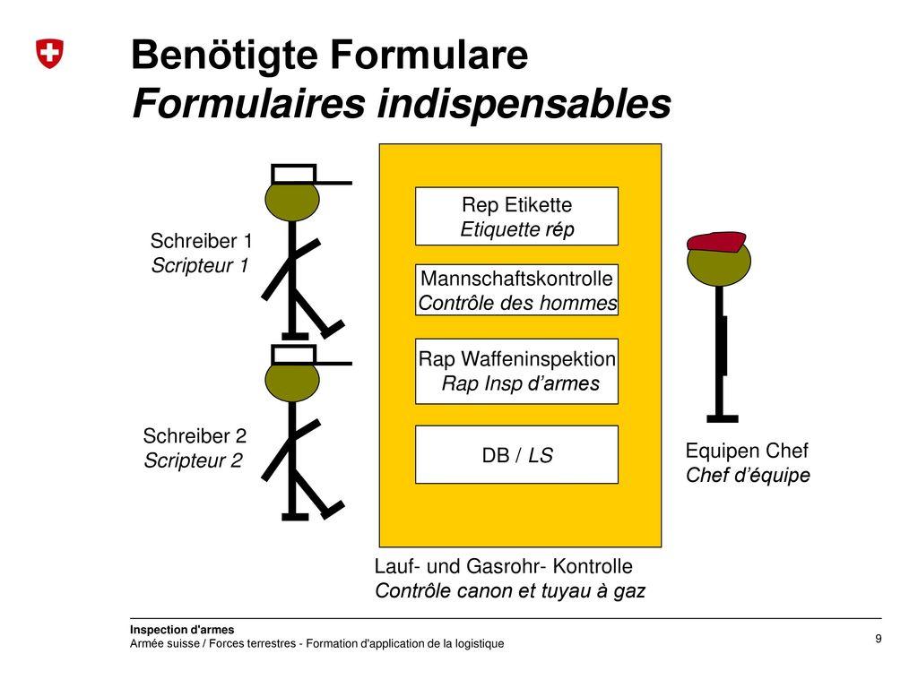Benötigte Formulare Formulaires indispensables