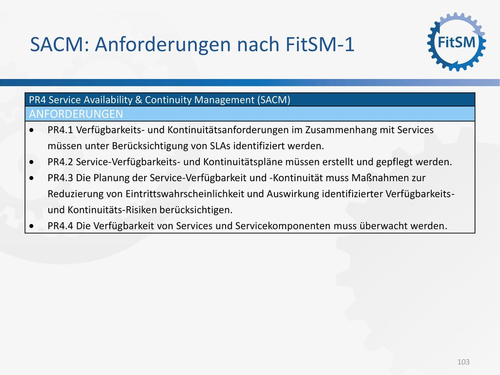 SACM: Anforderungen nach FitSM-1