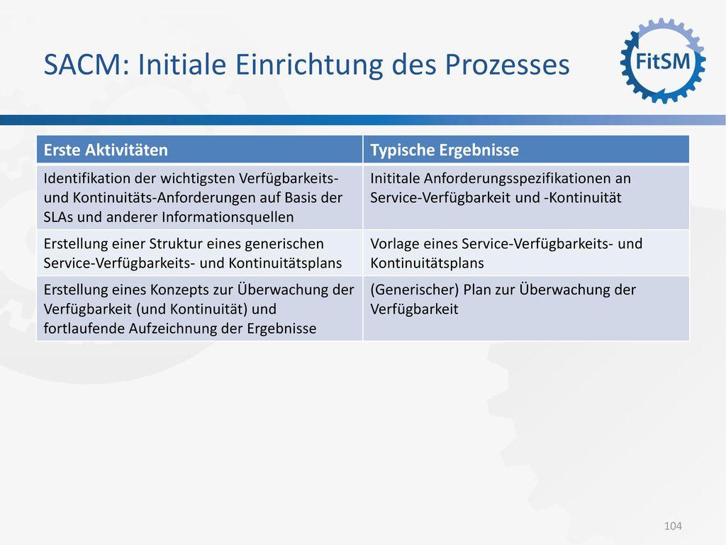 SACM: Initiale Einrichtung des Prozesses
