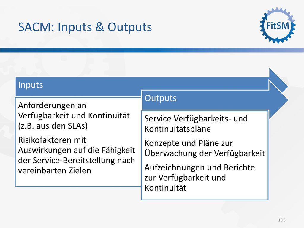 SACM: Inputs & Outputs Inputs Outputs