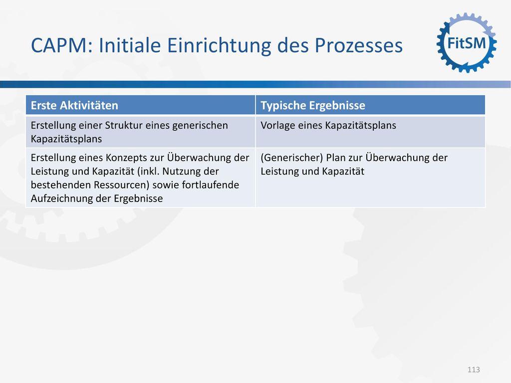 CAPM: Initiale Einrichtung des Prozesses