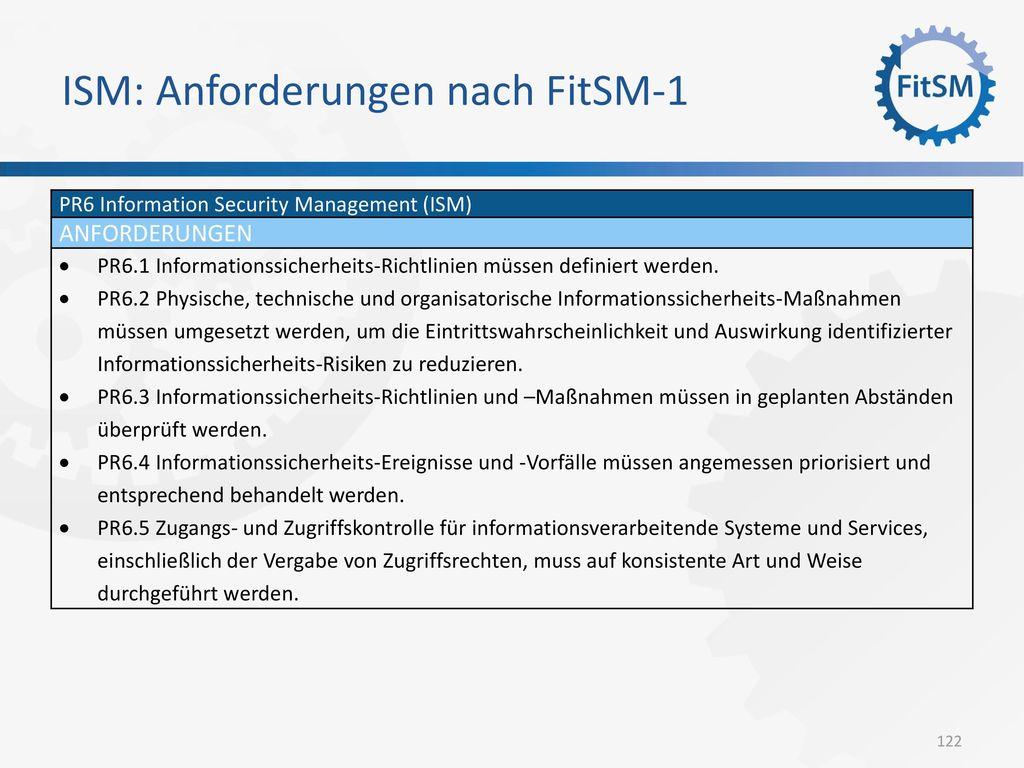 ISM: Anforderungen nach FitSM-1