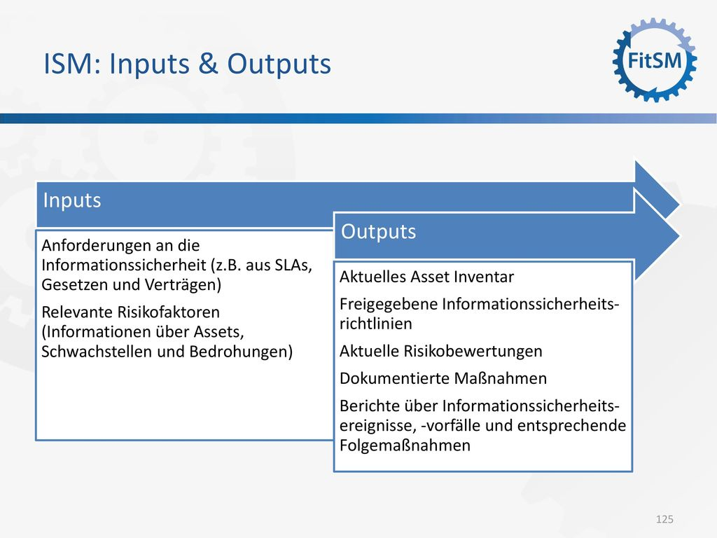 ISM: Inputs & Outputs Inputs Outputs