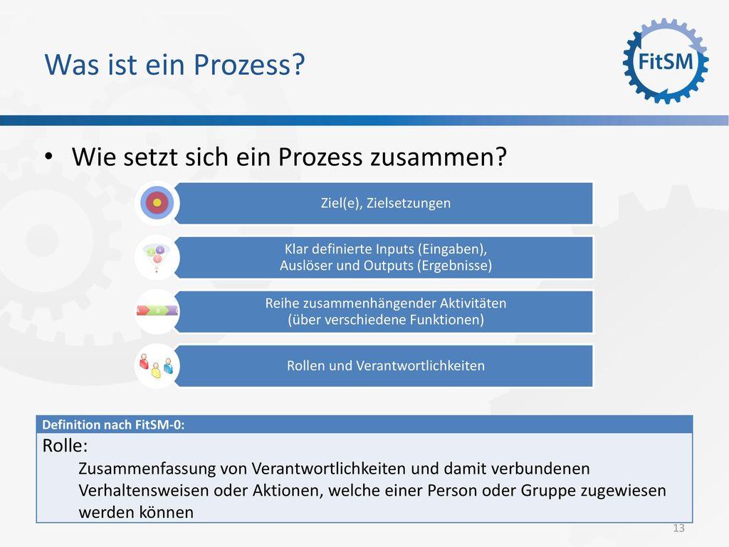 Was ist ein Prozess Wie setzt sich ein Prozess zusammen Rolle:
